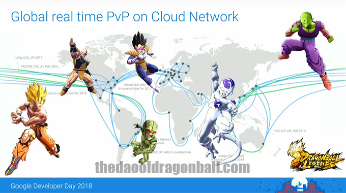 dragon ball legends pvp cloud global network