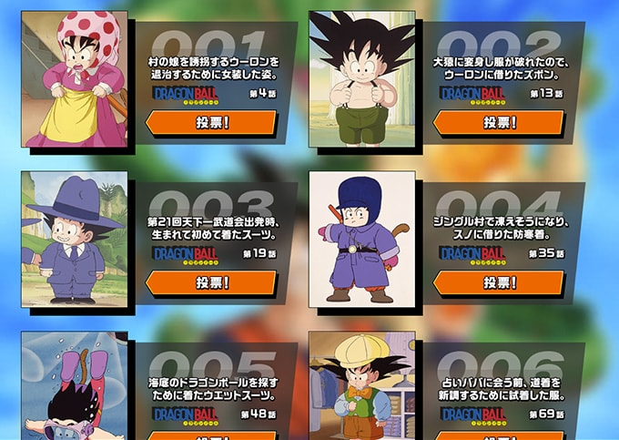 goku day costume contest 1 to 6